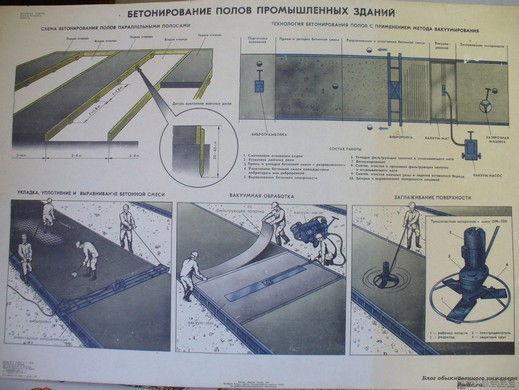 Строительные плакаты