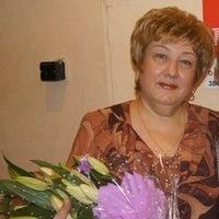 Анкета Сабина Маврина