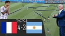 How France Tactically Outclassed Messi's Argentina in the World Cup - Tactical Analysis