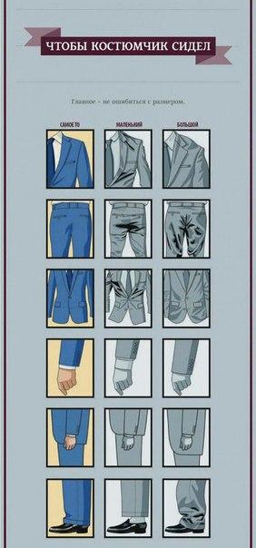 Правила, которые стоит знать каждому мужчине
