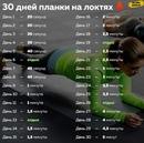 Лучшее домашнее упражнение - планка