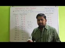SATTA LIFETIME TRICK NO - 29 | KALYAN MATKA RELATIONSHIP BETWEEN MAIN MUMBAI MATKA | SATTA MATKA