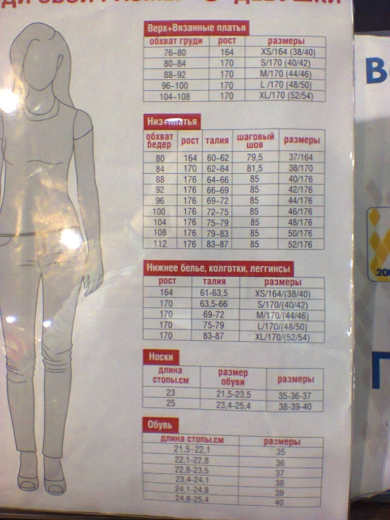 Глория джинс размеры женской одежды