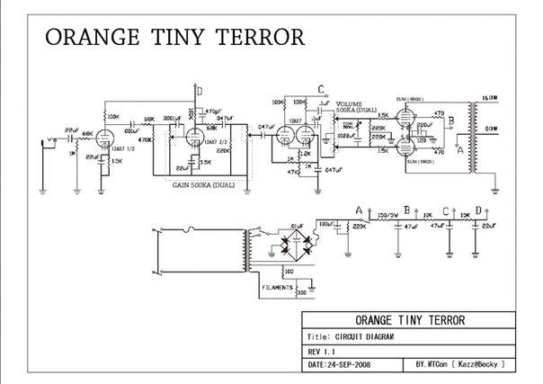 по Orange Tiny Terror