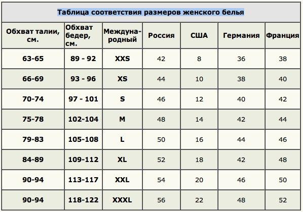 Таблица размеров обуви для детей сша   Таблица соответствия размеров ... 3147d88f294