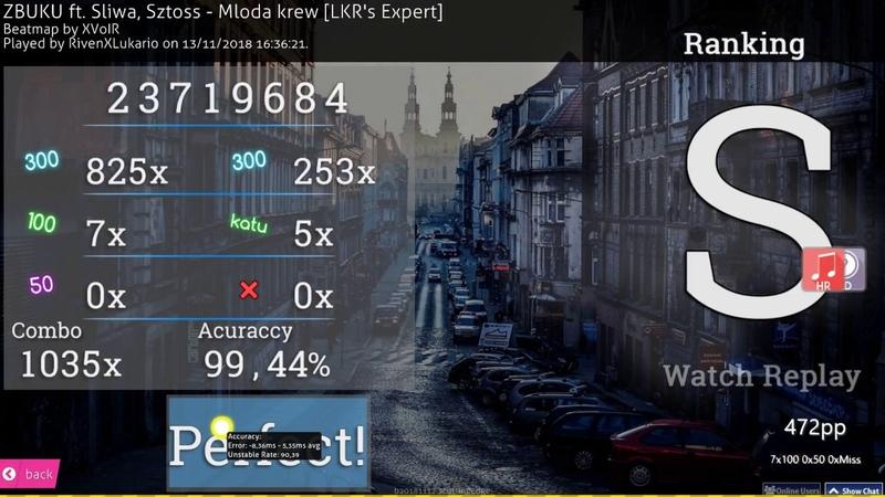 Osu! | RivenXLukario | ZBUKU ft. Sliwa, Sztoss - Mloda krew [LKR's Expert] HD,HR 99.44% FC 1❤