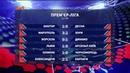 Чемпіонат України підсумки 12 туру та анонс наступних матчів