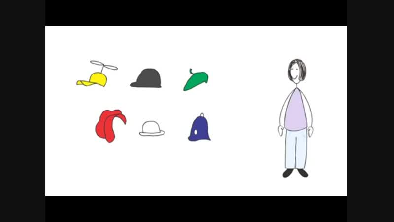 Creative Thinking Model- 6 Thinking Hats - Digital Learning Assets