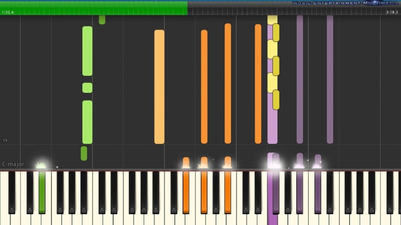 Piano Tutorial: Dr. Dre feat. Snoop Dogg - The Next Episode MIDI Download