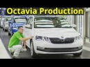 2018 Skoda Octavia Production