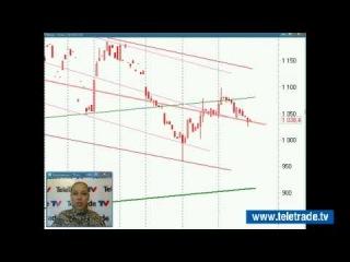 Юлия Корсукова. Украинский и американский фондовые рынки. Технический обзор. 19 марта. Полную версию смотрите на www.teletrade.tv