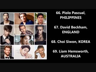 100 sexiest men in the world 2018