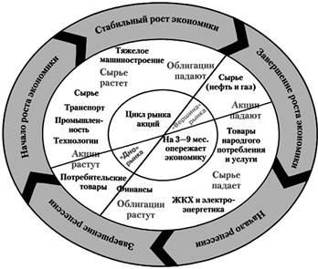 Максим Орловский конференция Смартлаба 27.04.19