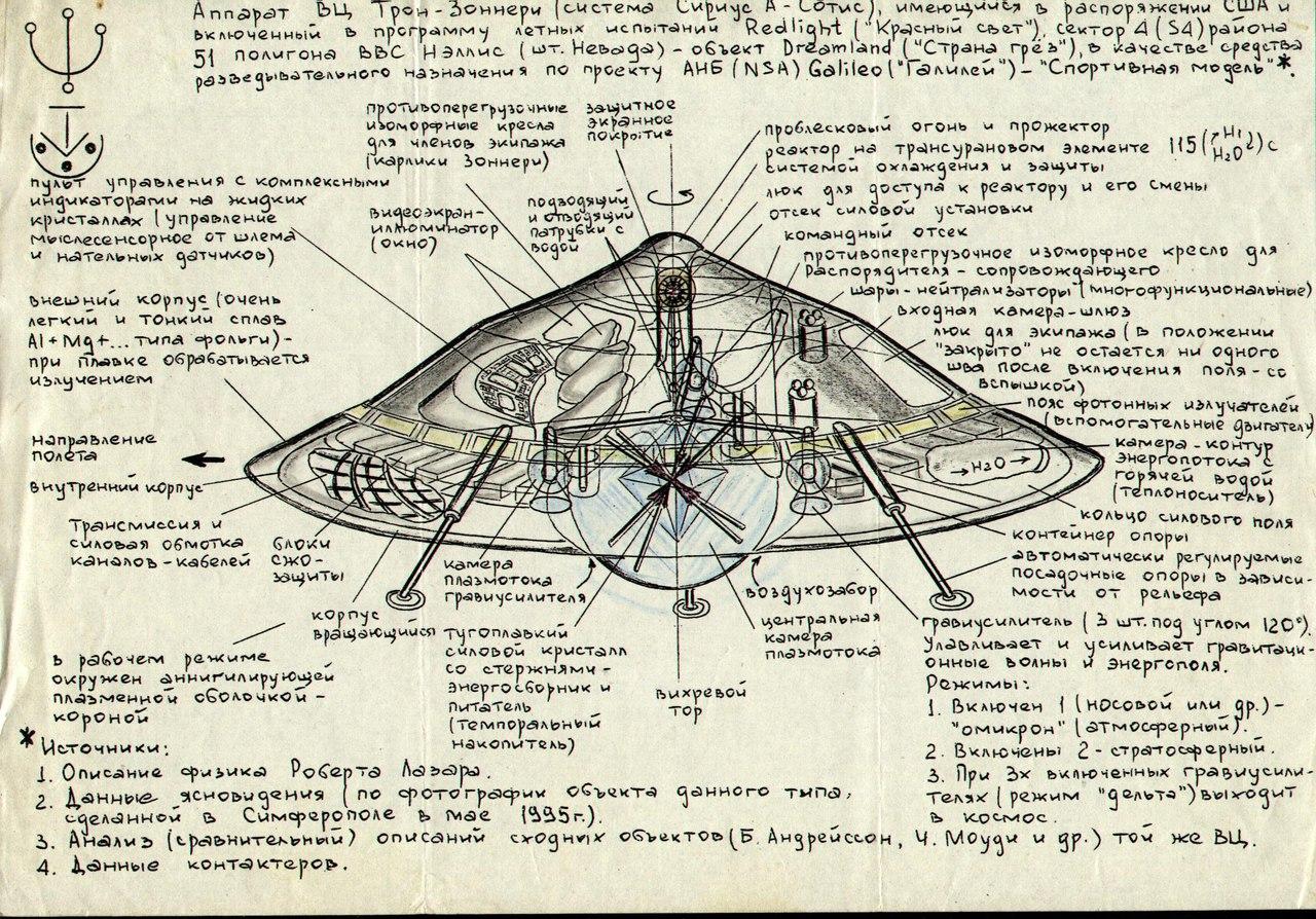 Реконструкции НЛО, сделанные Антоном Анфаловым (10 фото)