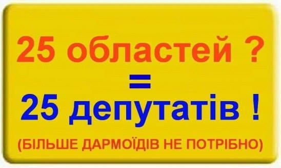 Формально Радикальная партия из коалиции не выходила, - Сыроид - Цензор.НЕТ 7919