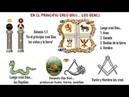 La Biblia es Ciencia ADN - El misterio de los 4 seres viviente (A,C,G,T)