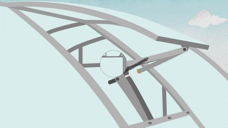 Автоматическая форточка для теплицы (верхняя, боковая): Принцип действия. ЗАВОД ГОТОВЫХ ТЕПЛИЦ