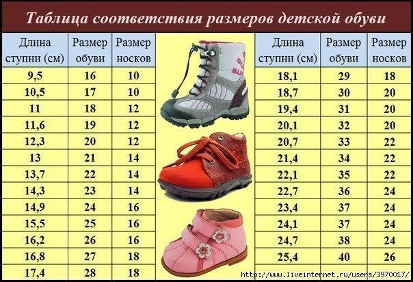 Как определить размер ноги ребенка? (1 фото)