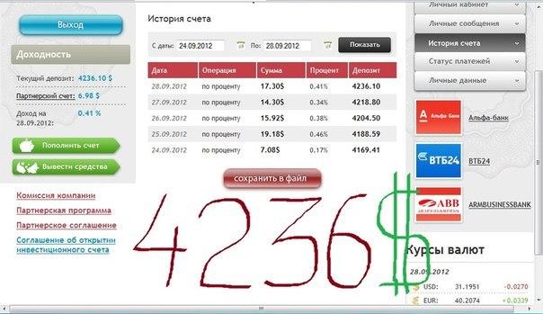 Отчет 24.09.2012 по 28.09.2012