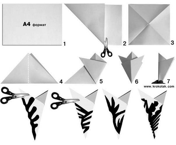 Примерные схемы вырезания