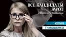 Все кандидаты SWOT Юлия Тимошенко Политический универсум