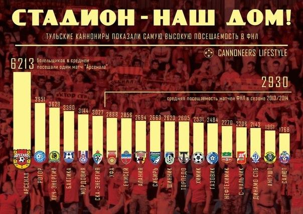 Немного о футболе и спорте в Мордовии (продолжение 5) - Страница 5 R1469x1nOGA