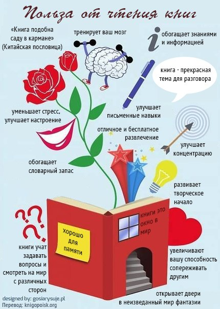 Польза от чтения книг 5kBgEEeW7Ns