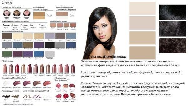 Гардероб и макияж по цветотипу