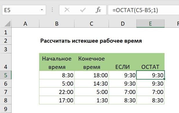 Рассчитать истекшее рабочее время