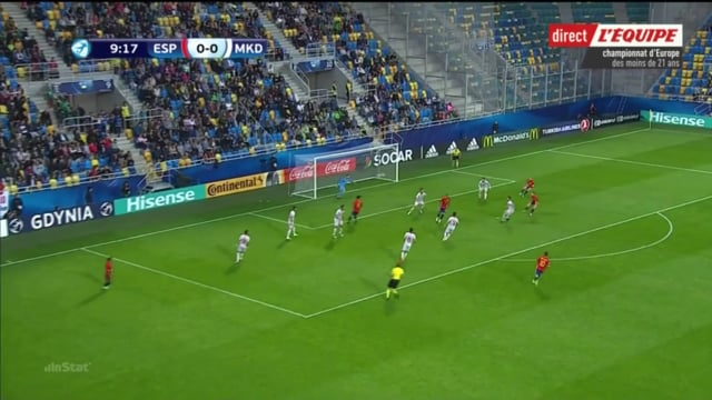Excellent width, three midfielders playing deep to compliment two central defenders