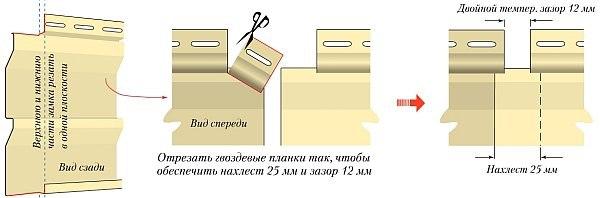 Обшивка фронтона виниловым сайдингом