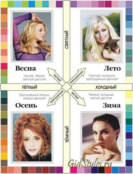 Цветотп http://gidstyles.ru