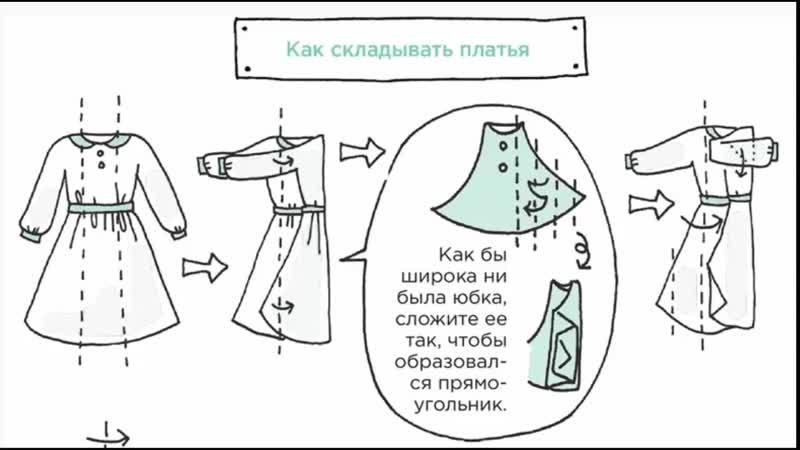 Как складывать платья и юбки. Метод складывания Мари Кондо