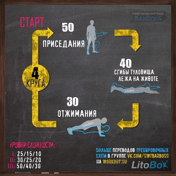 Переводы тренировочных схем от Litobox (1 Часть)