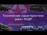 Технические характеристики ракет КНДР