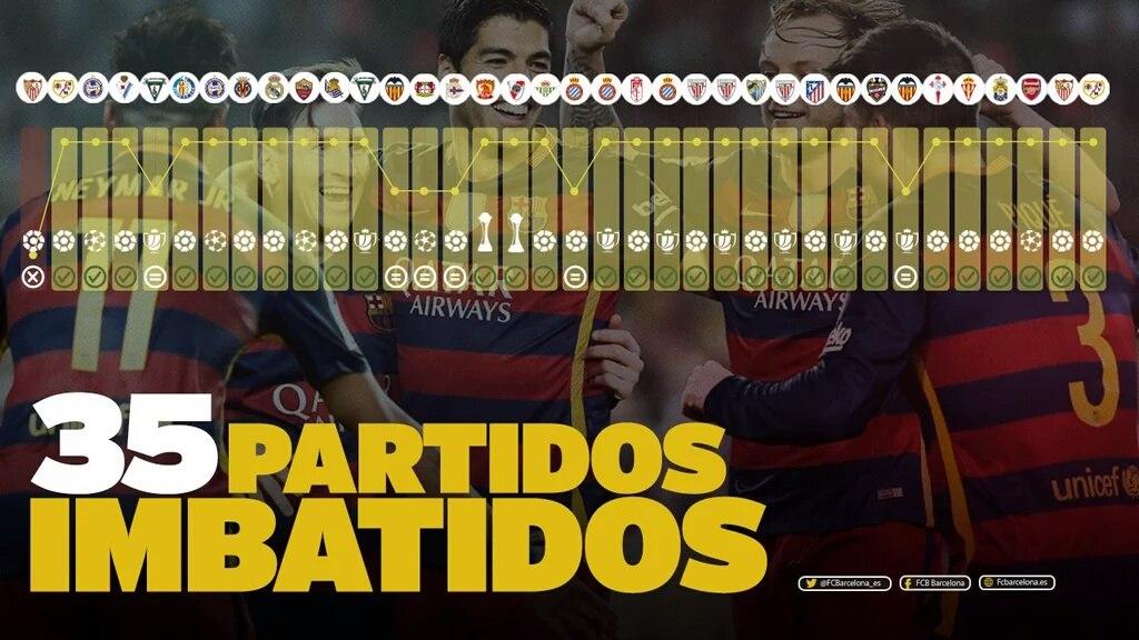 Барселона побила рекорд Реала по продолжительности беспроигрышной серии - изображение 1