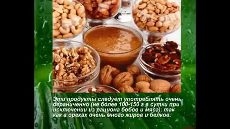 Самые полезные продукты для человека
