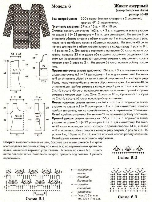 Схемы вязания кофточек с описанием