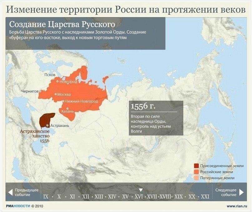 Изменение территории России на протяжении веков ZZXAgSMW3wk