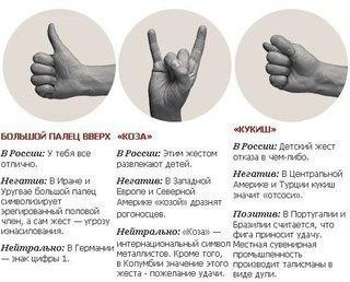 рука со знаком v
