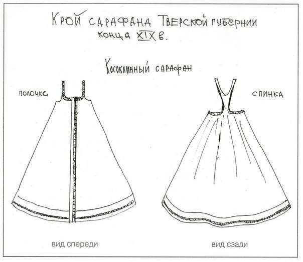 Как сшить русский сарафан своими руками фото