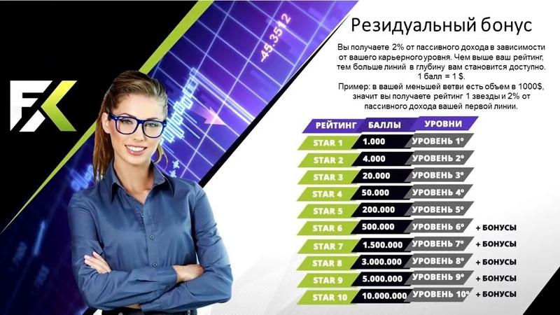 FX TRADING CORPORATION Короткая презентация На русском