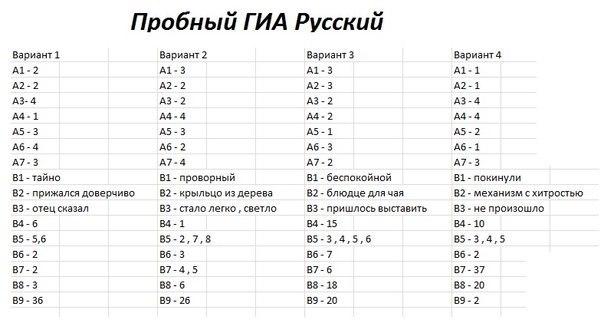 ответ по русскому языку 6 класс: