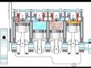 Порядок работы четырехтактного двигателя