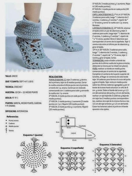 Delicadezas en crochet Gabriela: Patucos de adultos \