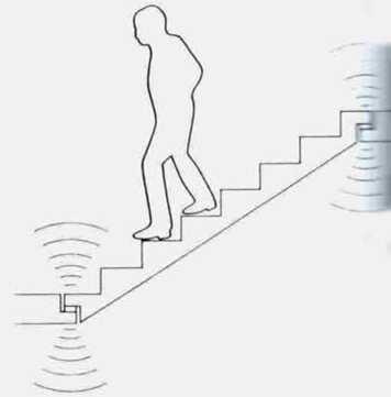 Лестницы и звукоизоляция