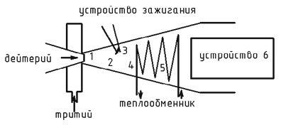 Упрощённая принципиальная схема УТЯР