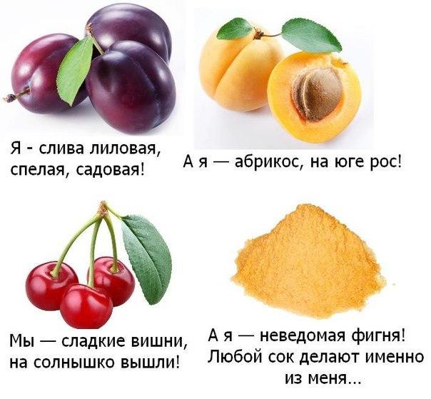 Современные технологии в пищевой промышленности