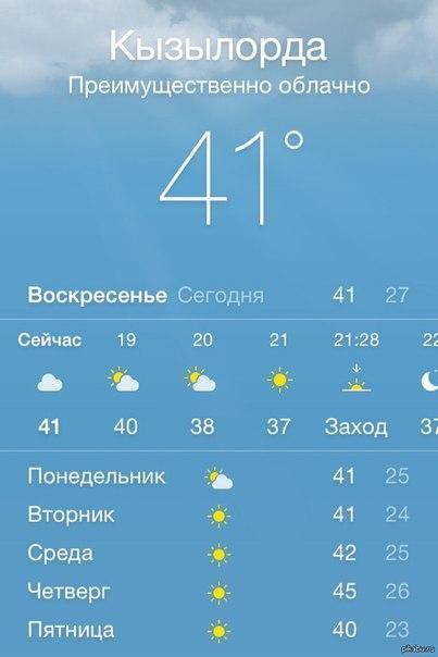 погода кызылорда в этом году