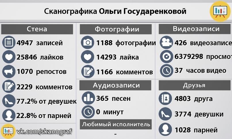 Ольга Государенкова | Новокузнецк